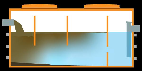 Grease Interceptor Tank Hugo Plastics