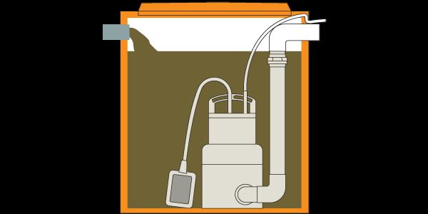 Pump Tank Hugo Plastics