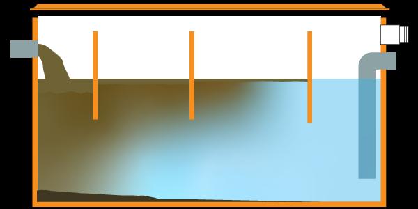 Solvent and Oil Interceptor Tank Hugo Plastics